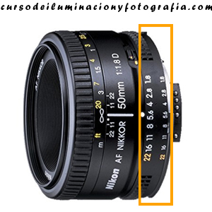 Anillo de diafragmas. Objetivo Nikon AF Nikkor 50mm 1.8 D