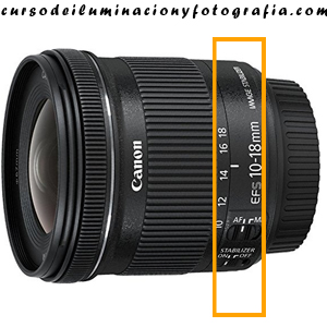 Anillo de distancias focales zoom. Objetivo Canon EF-S 10-18 mm f:4.5-5.6 IS STM
